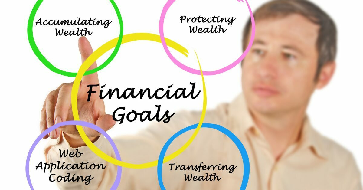 The Power of Setting Financial Goals - Featured